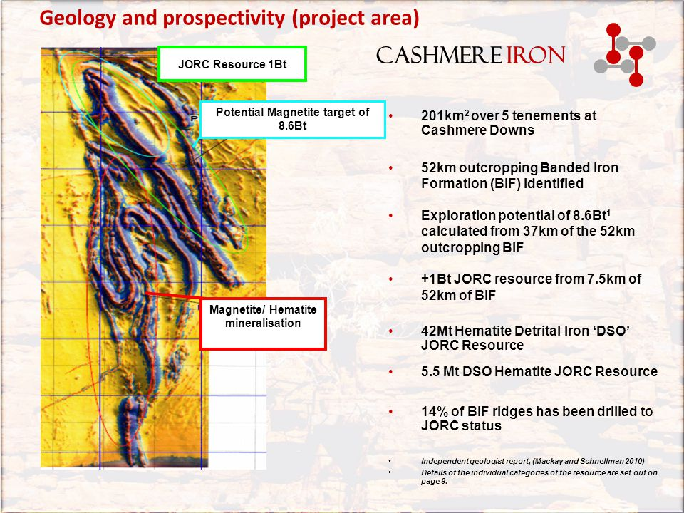 CASHMERE IRON Developments in last 12 months Continued discussions and Due Diligence with YES consortium Discussions with State Development Discussions with Department of Transport Cost reductions and Efficiency s Area 8 JORC Resources (inferred) 4.5m/t Independent Technical Valuation