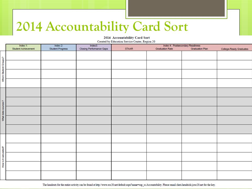 2014 Accountability Card Sort