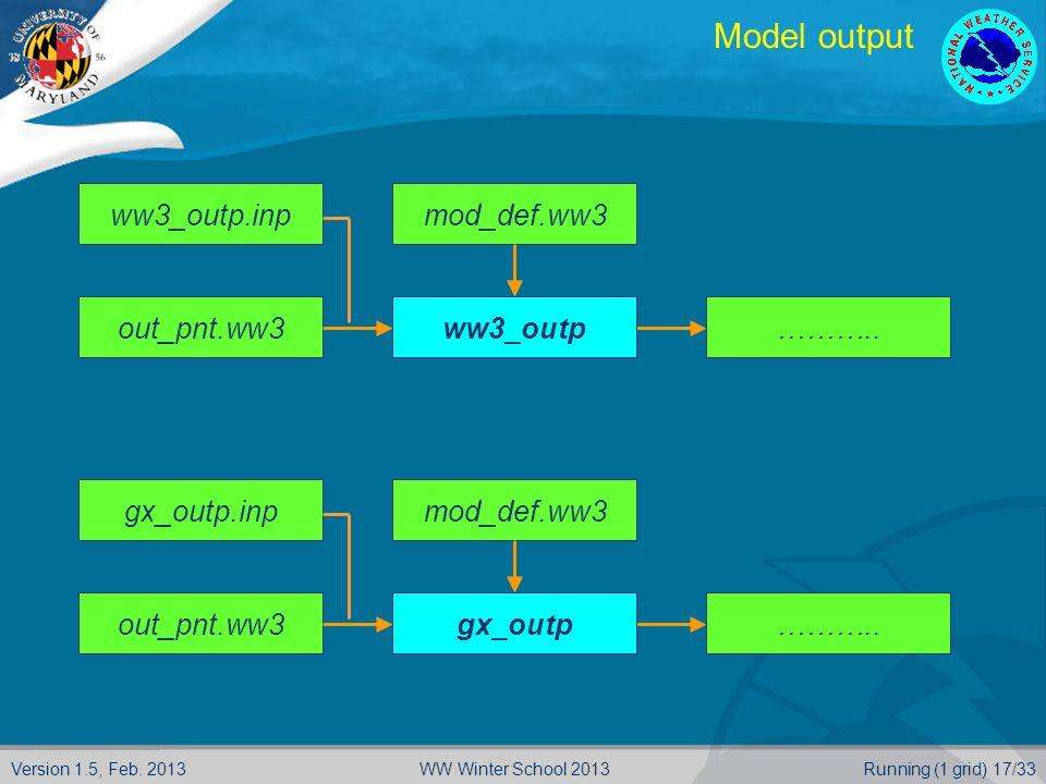 Version 1.5, Feb. 2013Running (1 grid) 17/33WW Winter School 2013 Model output ……….. out_pnt.ww3 mod_def.ww3ww3_outp.inp out_pnt.ww3 mod_def.ww3gx_out