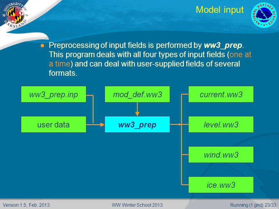 Version 1.5, Feb. 2013Running (1 grid) 23/33WW Winter School 2013 Model input Preprocessing of input fields is performed by ww3_prep. This program dea