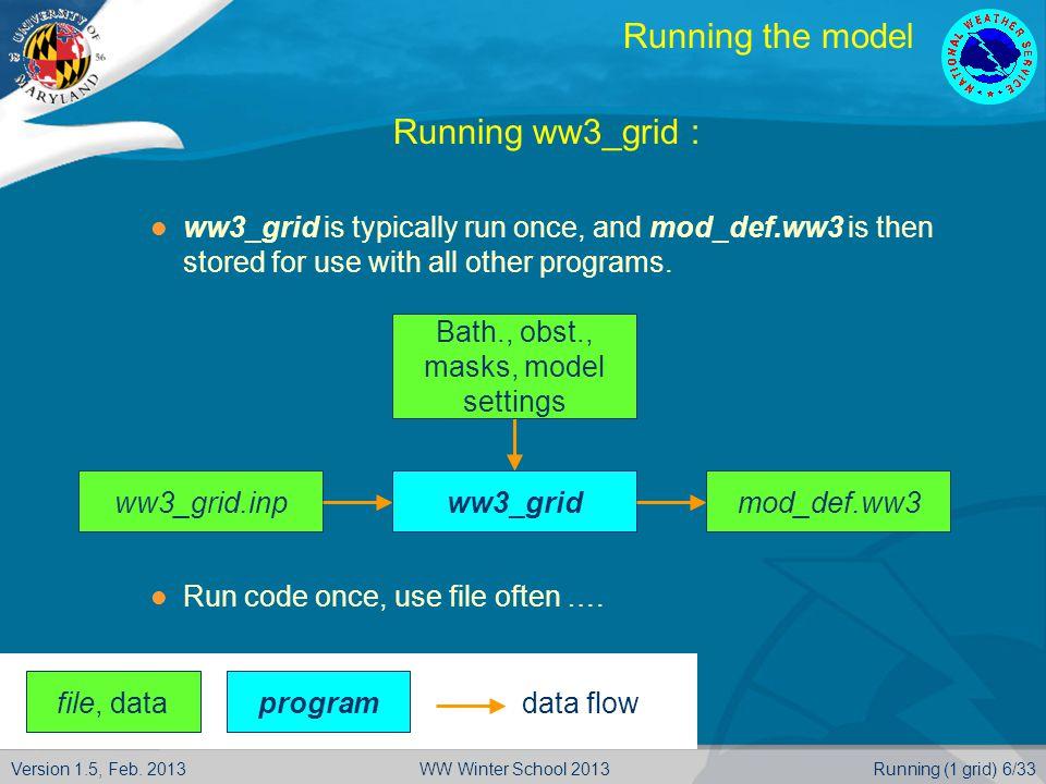 Version 1.5, Feb. 2013Running (1 grid) 6/33WW Winter School 2013 data flow ww3_grid.inp Running the model  Running ww3_grid : ww3_grid is typically r