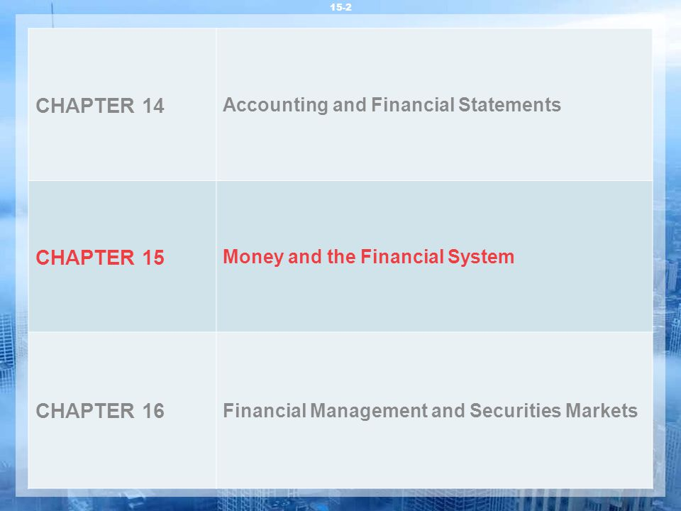 CHAPTER 14 Accounting and Financial Statements CHAPTER 15 Money and the Financial System CHAPTER 16 Financial Management and Securities Markets 15-2