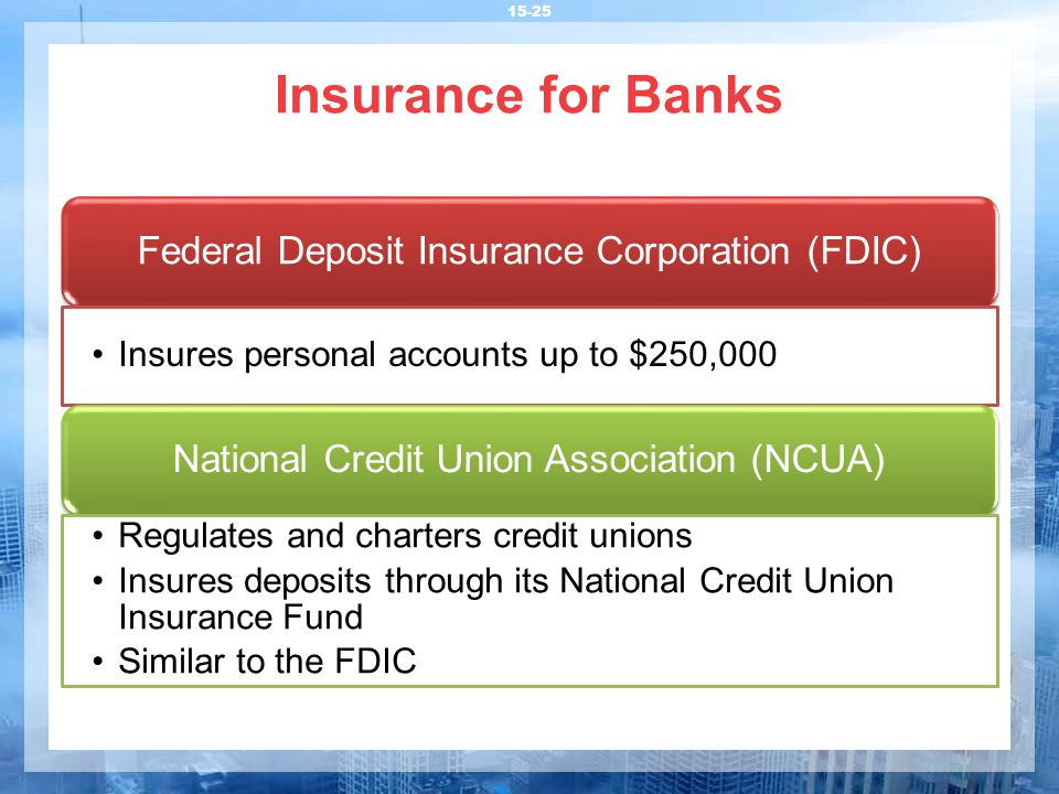 Insurance for Banks 15-25 Federal Deposit Insurance Corporation (FDIC) Insures personal accounts up to $250,000 National Credit Union Association (NCU