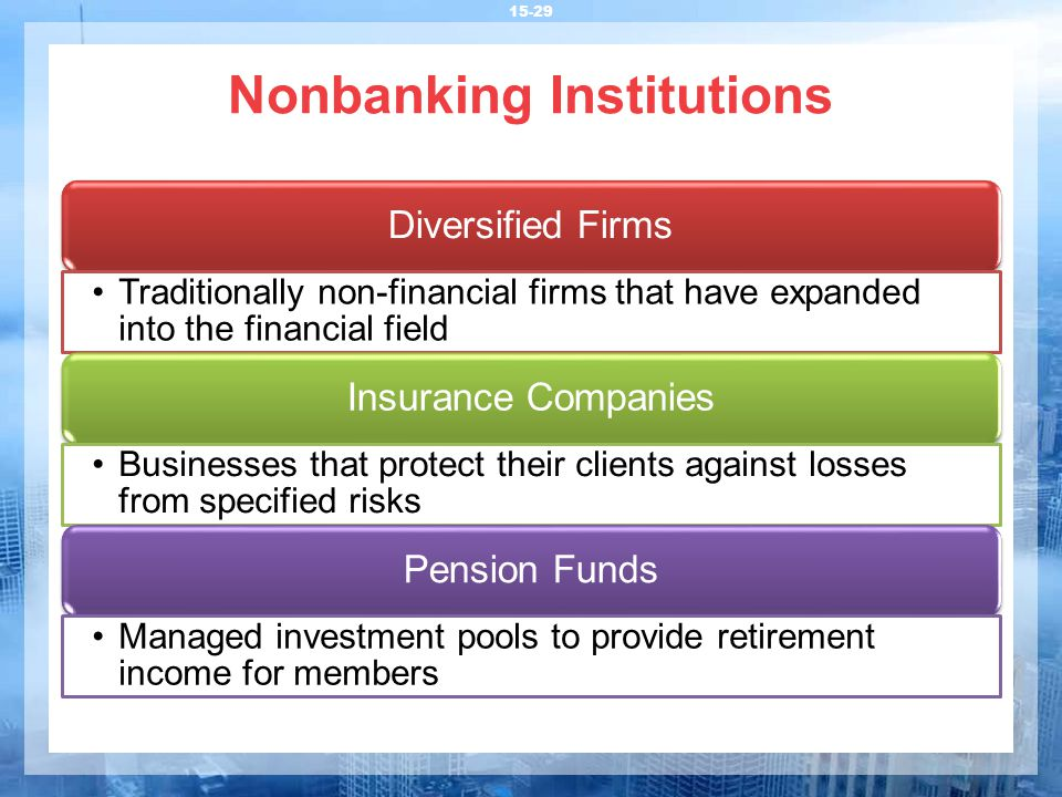 Nonbanking Institutions 15-29 Diversified Firms Traditionally non-financial firms that have expanded into the financial field Insurance Companies Busi