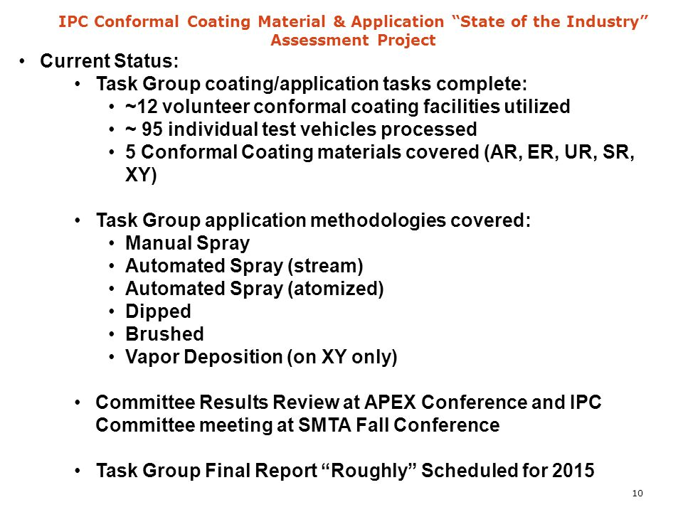 "IPC Conformal Coating Material & Application ""State of the Industry"" Assessment Project Current Status: Task Group coating/application tasks complete:"