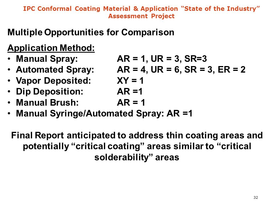 "IPC Conformal Coating Material & Application ""State of the Industry"" Assessment Project Multiple Opportunities for Comparison Application Method: Manu"