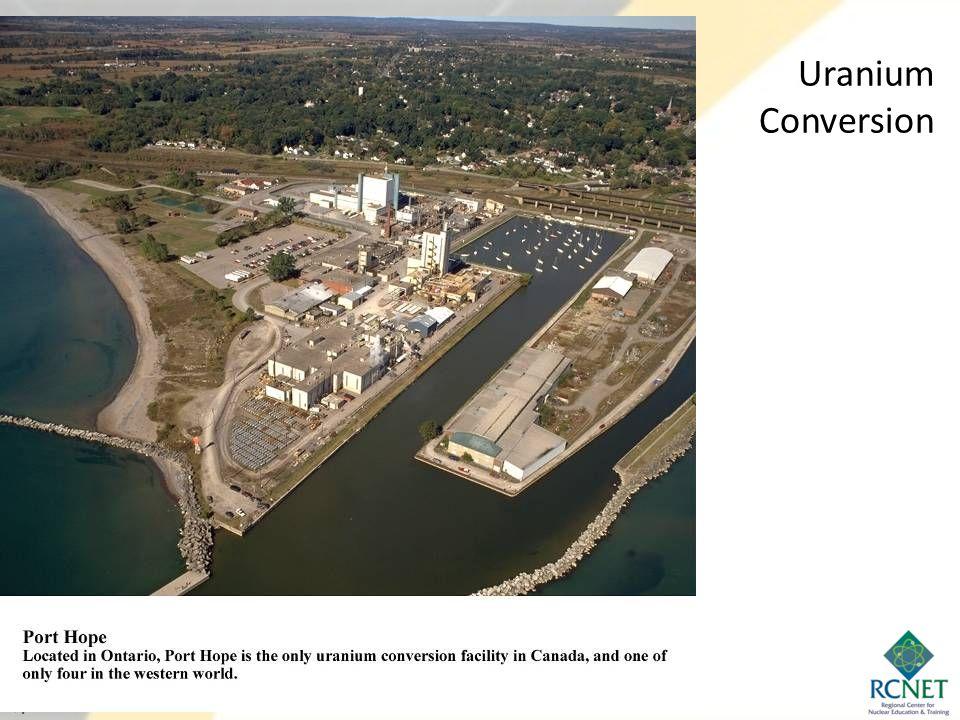 Uranium Conversion