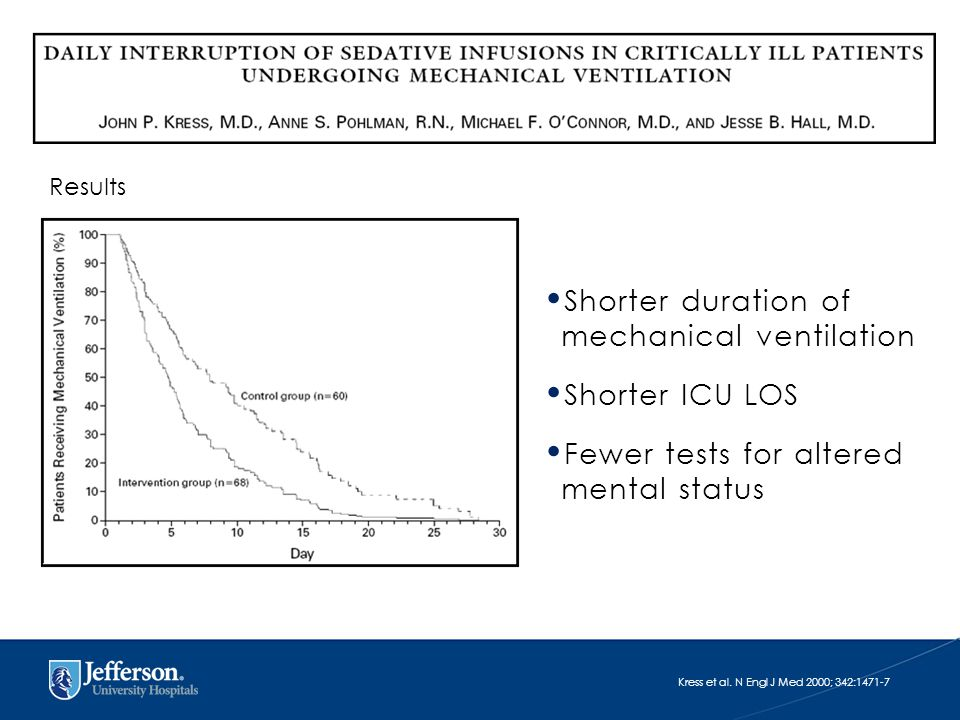 Shorter duration of mechanical ventilation Shorter ICU LOS Fewer tests for altered mental status Kress et al.