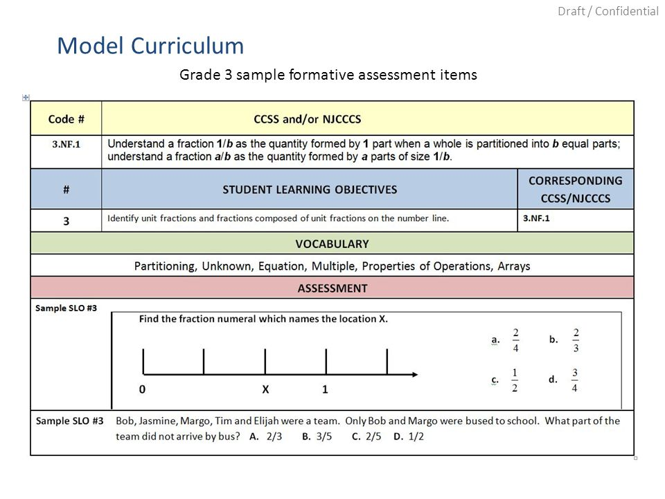 Draft / Confidential Model Curriculum Grade 3 sample formative assessment items