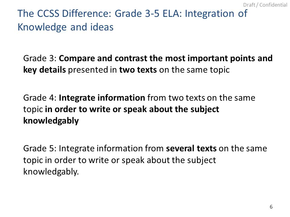 Draft / Confidential The CCSS Difference: Grade 3-5 ELA: Integration of Knowledge and ideas Grade 3: Compare and contrast the most important points and key details presented in two texts on the same topic Grade 4: Integrate information from two texts on the same topic in order to write or speak about the subject knowledgably Grade 5: Integrate information from several texts on the same topic in order to write or speak about the subject knowledgably.