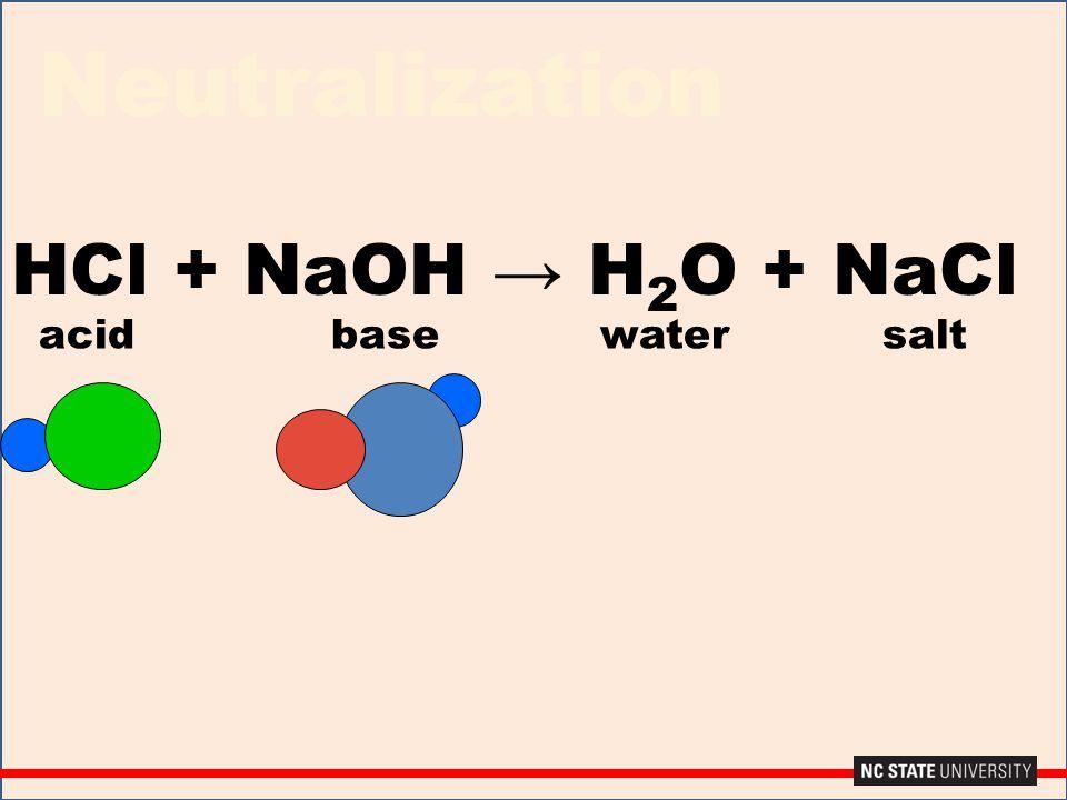 Neutralization HCl + NaOH → H 2 O + NaCl acidbase water salt