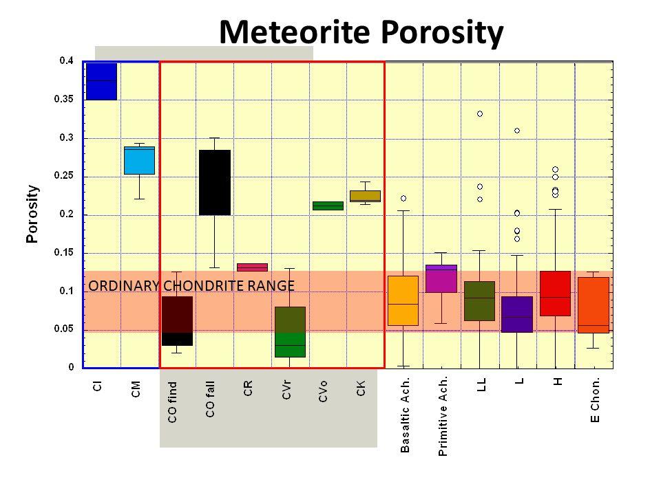 ORDINARY CHONDRITE RANGE Meteorite Porosity