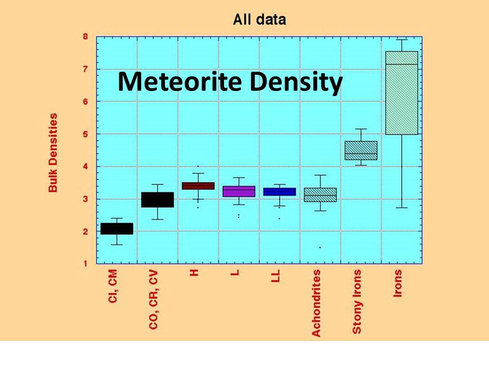 Meteorite Density