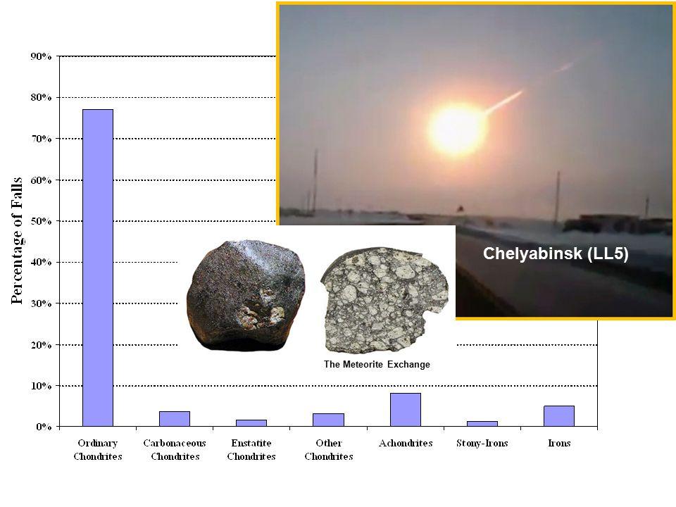 Chelyabinsk (LL5) The Meteorite Exchange