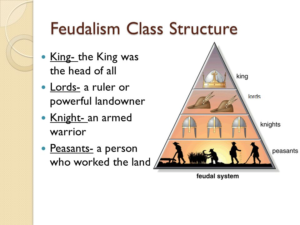 Feudalism Class Structure King- the King was the head of all Lords- a ruler or powerful landowner Knight- an armed warrior Peasants- a person who worked the land