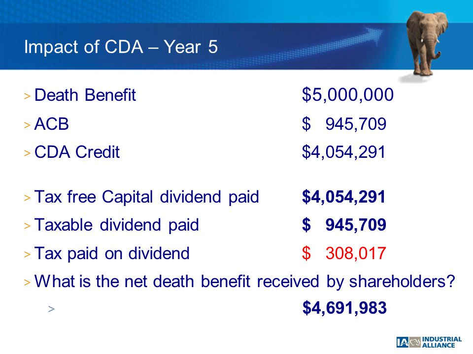 > Death Benefit $5,000,000 > ACB$ 945,709 > CDA Credit$4,054,291 > Tax free Capital dividend paid$4,054,291 > Taxable dividend paid$ 945,709 > Tax paid on dividend$ 308,017 > What is the net death benefit received by shareholders.