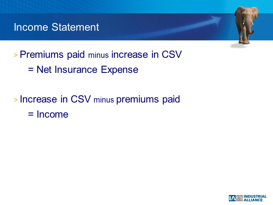 Income Statement > Premiums paid minus increase in CSV = Net Insurance Expense > Increase in CSV minus premiums paid = Income