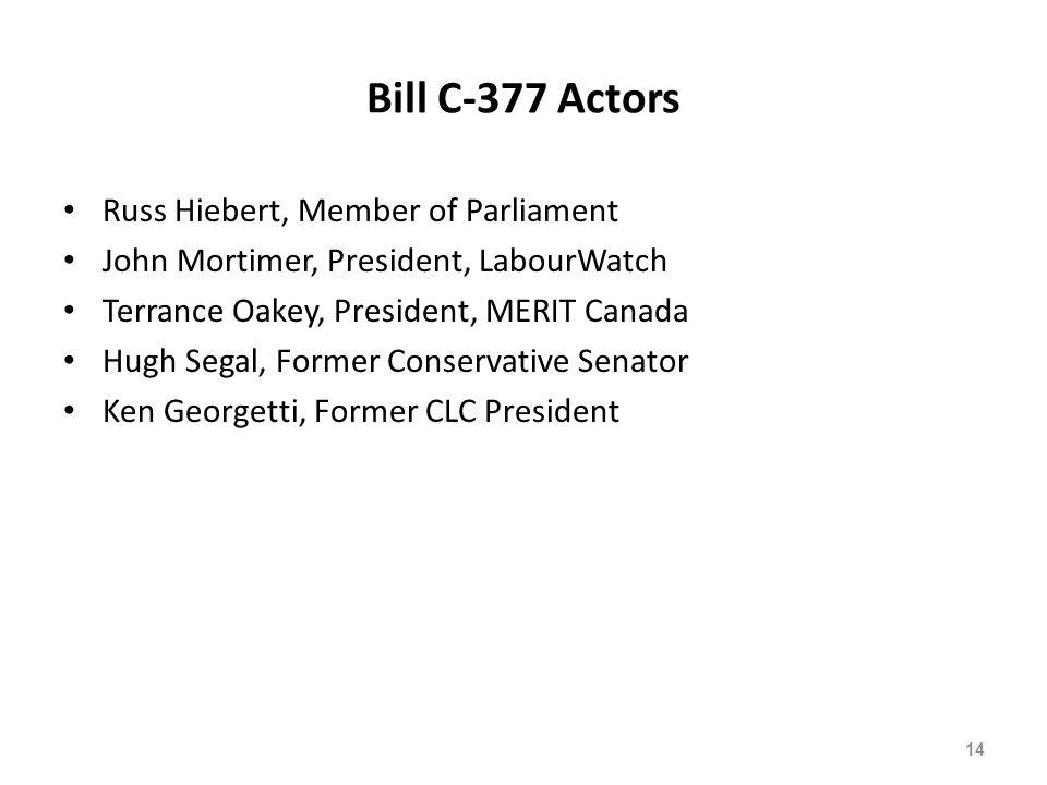 Bill C-377 Actors Russ Hiebert, Member of Parliament John Mortimer, President, LabourWatch Terrance Oakey, President, MERIT Canada Hugh Segal, Former Conservative Senator Ken Georgetti, Former CLC President 14