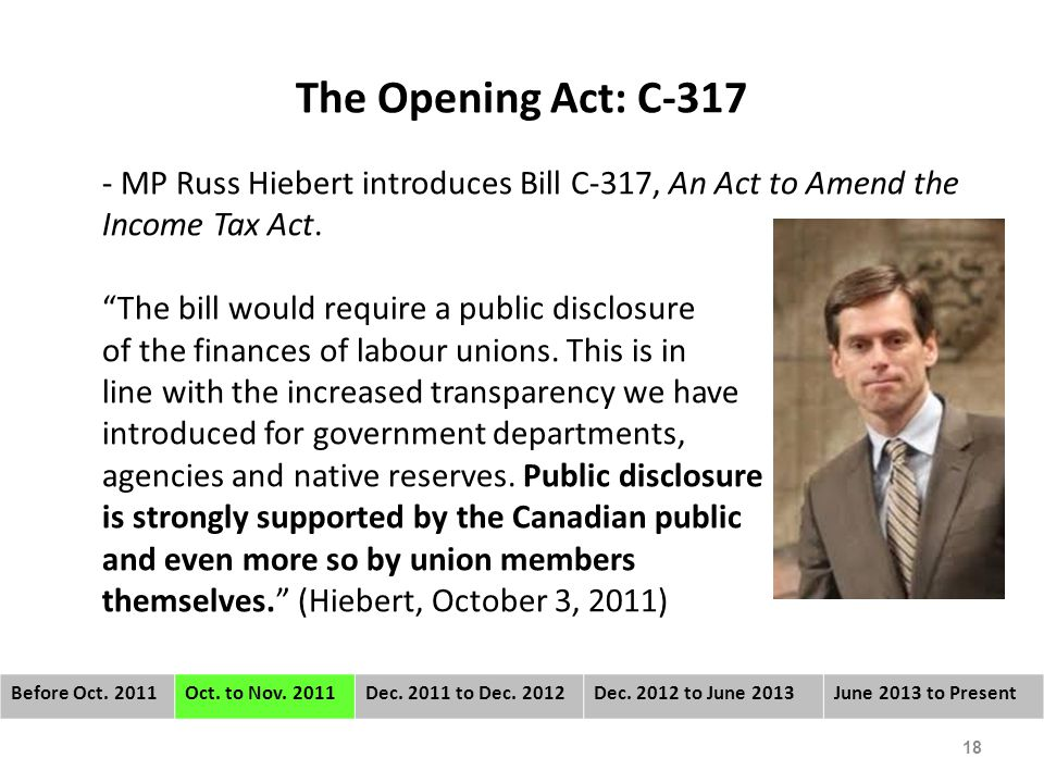 The Opening Act: C-317 - MP Russ Hiebert introduces Bill C-317, An Act to Amend the Income Tax Act.