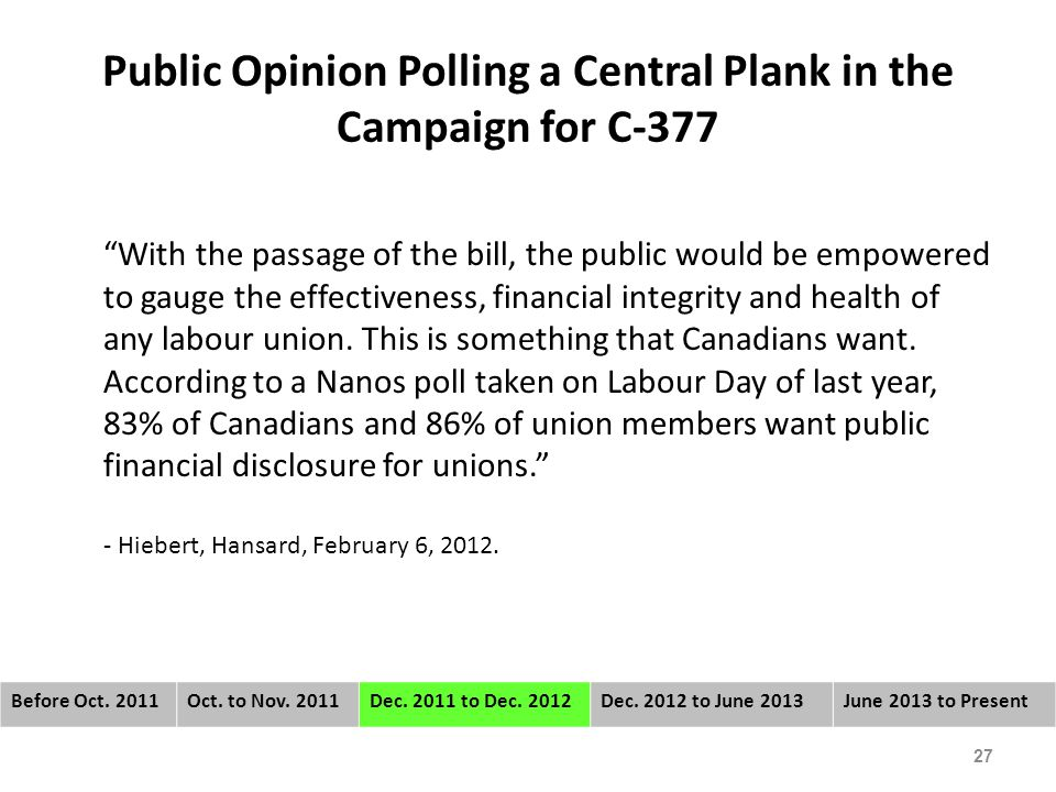 Public Opinion Polling a Central Plank in the Campaign for C-377 With the passage of the bill, the public would be empowered to gauge the effectiveness, financial integrity and health of any labour union.