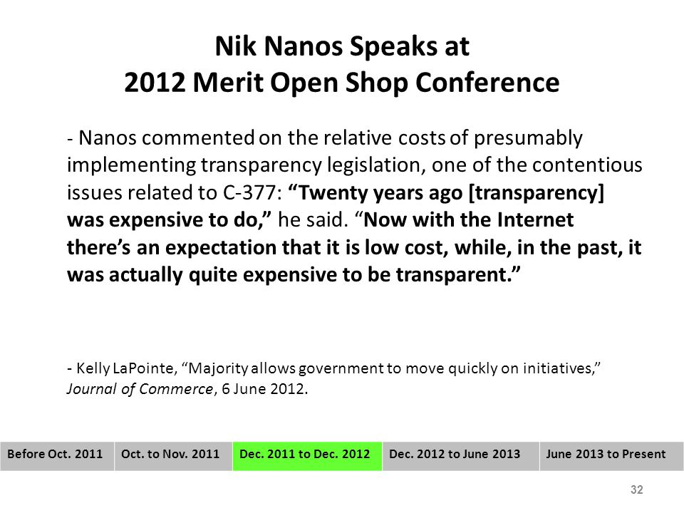 Nik Nanos Speaks at 2012 Merit Open Shop Conference - Nanos commented on the relative costs of presumably implementing transparency legislation, one of the contentious issues related to C-377: Twenty years ago [transparency] was expensive to do, he said.