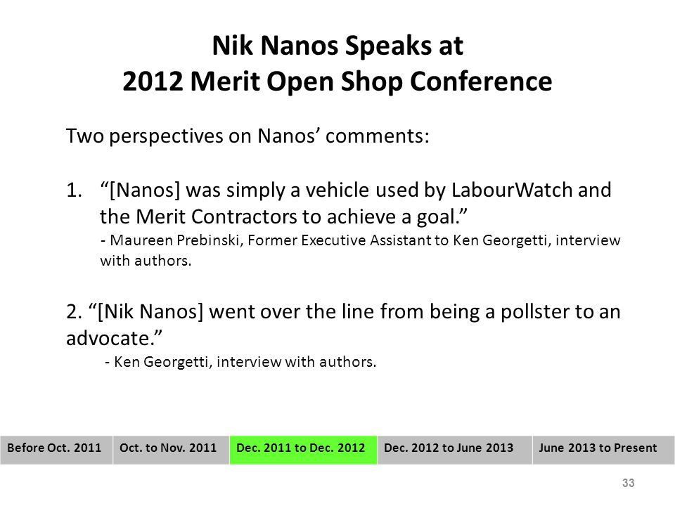 Nik Nanos Speaks at 2012 Merit Open Shop Conference Two perspectives on Nanos' comments: 1. [Nanos] was simply a vehicle used by LabourWatch and the Merit Contractors to achieve a goal. - Maureen Prebinski, Former Executive Assistant to Ken Georgetti, interview with authors.