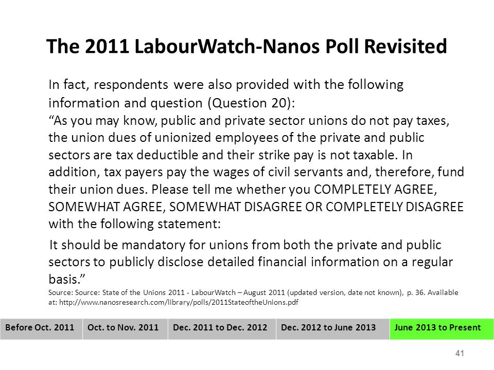 The 2011 LabourWatch-Nanos Poll Revisited In fact, respondents were also provided with the following information and question (Question 20): As you may know, public and private sector unions do not pay taxes, the union dues of unionized employees of the private and public sectors are tax deductible and their strike pay is not taxable.