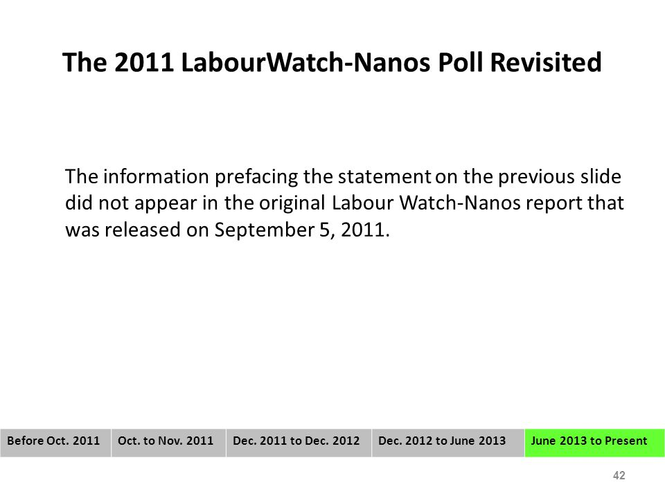 The 2011 LabourWatch-Nanos Poll Revisited The information prefacing the statement on the previous slide did not appear in the original Labour Watch-Nanos report that was released on September 5, 2011.