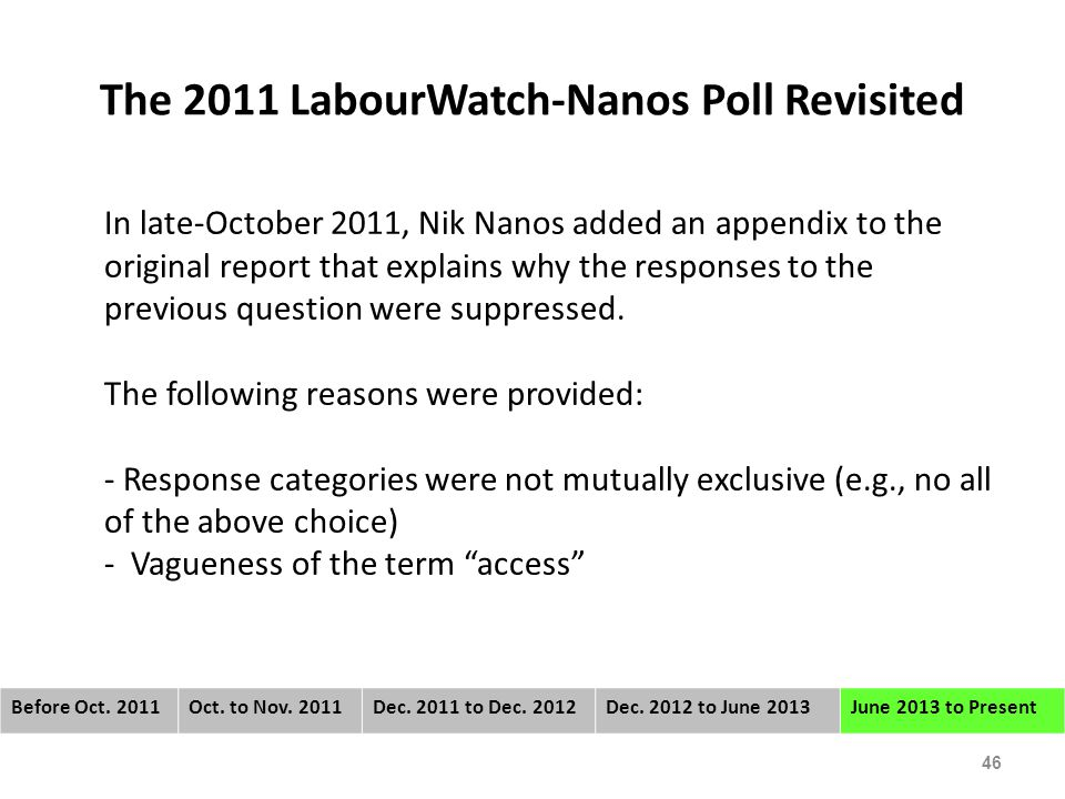 The 2011 LabourWatch-Nanos Poll Revisited In late-October 2011, Nik Nanos added an appendix to the original report that explains why the responses to the previous question were suppressed.