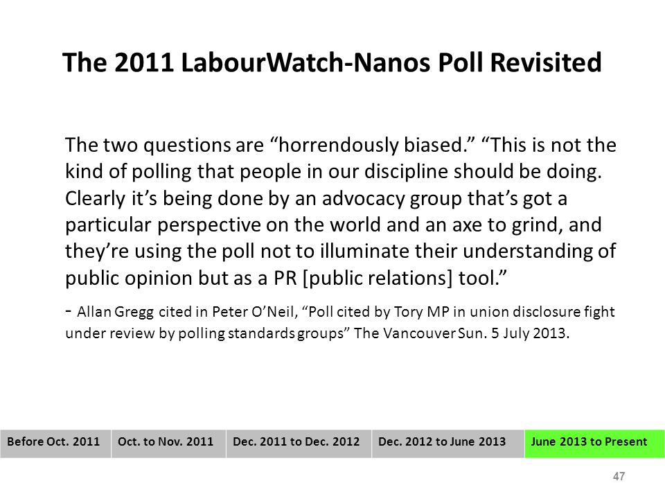 The 2011 LabourWatch-Nanos Poll Revisited The two questions are horrendously biased. This is not the kind of polling that people in our discipline should be doing.