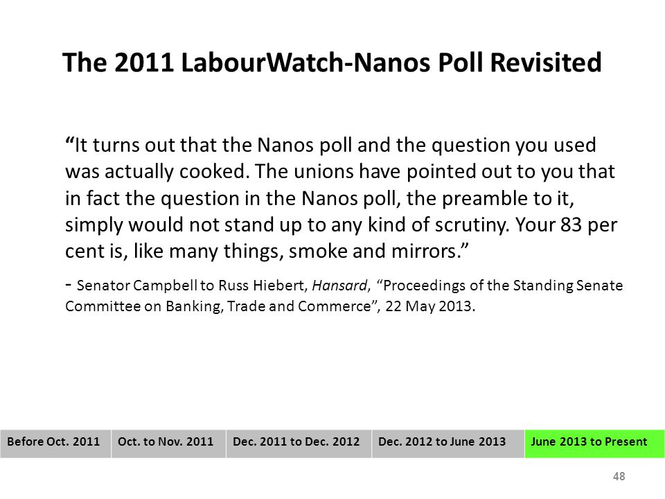 The 2011 LabourWatch-Nanos Poll Revisited It turns out that the Nanos poll and the question you used was actually cooked.