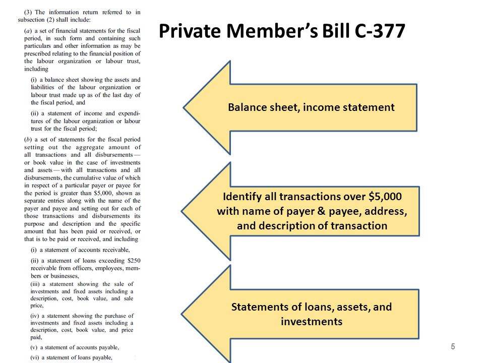 Private Member's Bill C-377 5 Balance sheet, income statement Identify all transactions over $5,000 with name of payer & payee, address, and description of transaction Statements of loans, assets, and investments