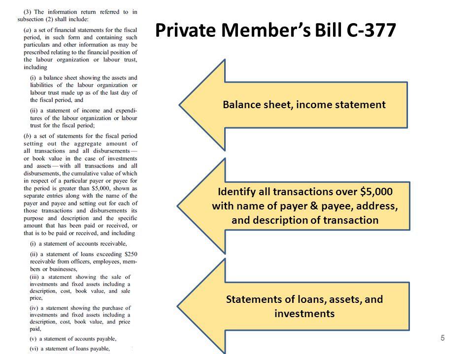Private Member's Bill C-377 6 Salaries of officers and directors.