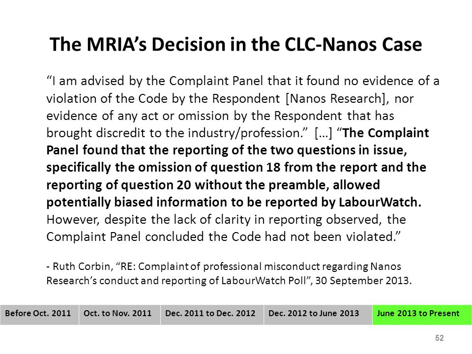 The MRIA's Decision in the CLC-Nanos Case I am advised by the Complaint Panel that it found no evidence of a violation of the Code by the Respondent [Nanos Research], nor evidence of any act or omission by the Respondent that has brought discredit to the industry/profession. […] The Complaint Panel found that the reporting of the two questions in issue, specifically the omission of question 18 from the report and the reporting of question 20 without the preamble, allowed potentially biased information to be reported by LabourWatch.