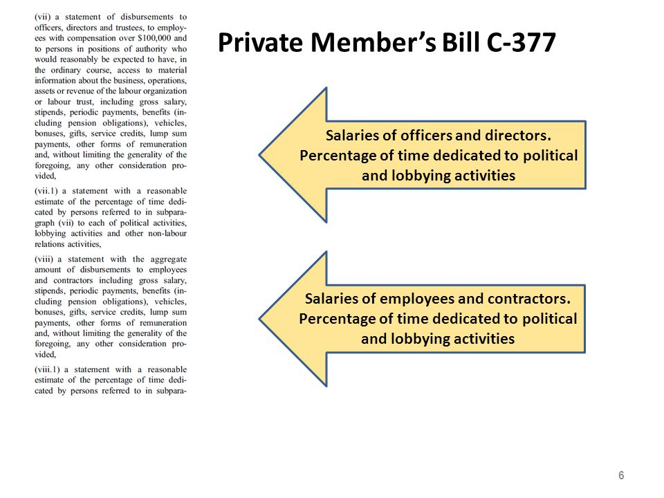 Private Member's Bill C-377 6 Salaries of officers and directors.