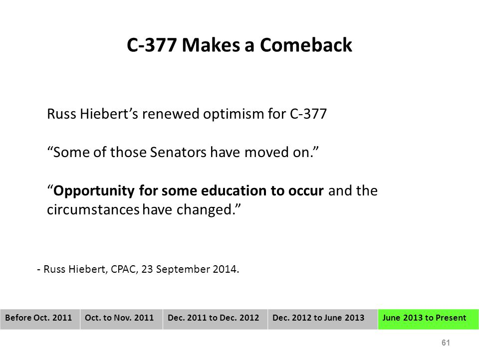 C-377 Makes a Comeback Russ Hiebert's renewed optimism for C-377 Some of those Senators have moved on. Opportunity for some education to occur and the circumstances have changed. - Russ Hiebert, CPAC, 23 September 2014.