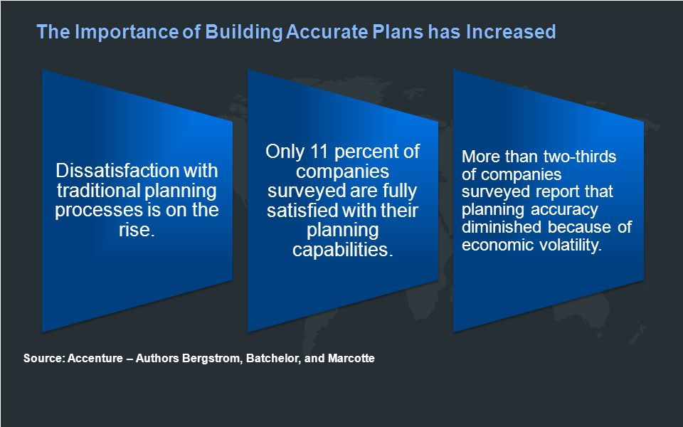 Dissatisfaction with traditional planning processes is on the rise.