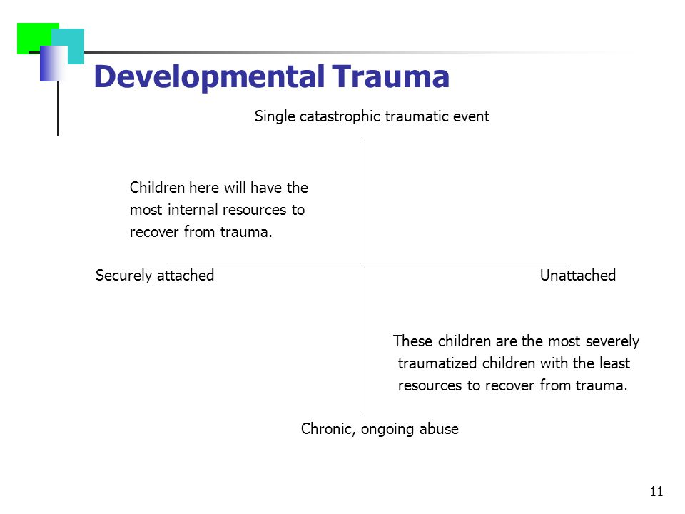 Developmental Trauma Single catastrophic traumatic event Children here will have the most internal resources to recover from trauma.