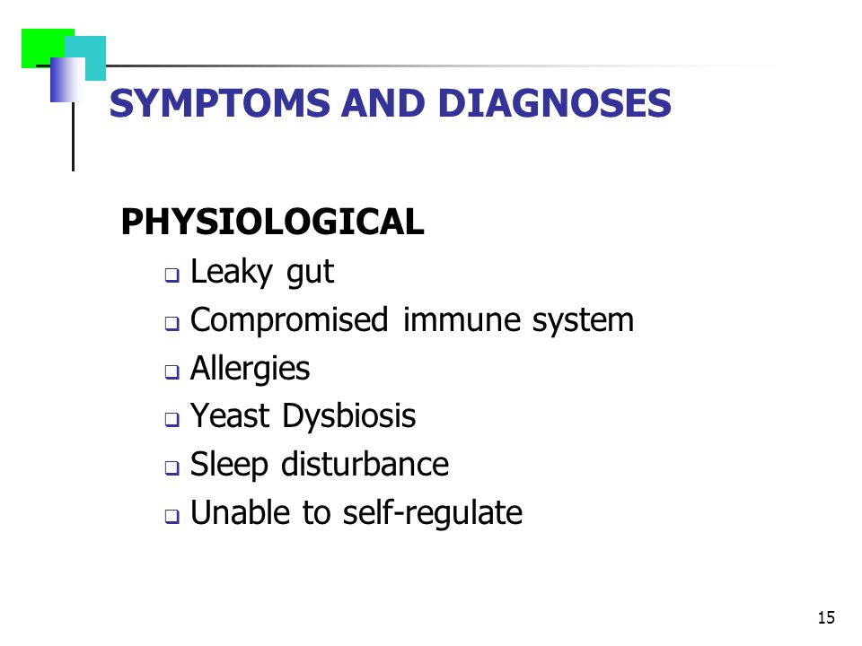 SYMPTOMS AND DIAGNOSES PHYSIOLOGICAL  Leaky gut  Compromised immune system  Allergies  Yeast Dysbiosis  Sleep disturbance  Unable to self-regulate 15