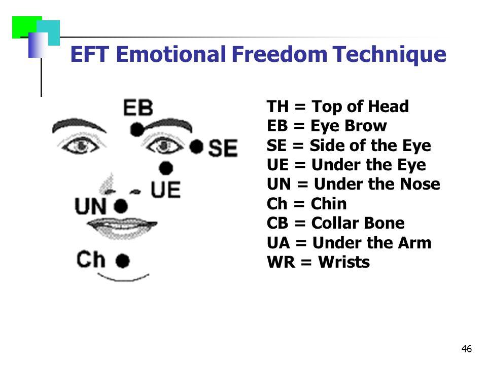 46 TH = Top of Head EB = Eye Brow SE = Side of the Eye UE = Under the Eye UN = Under the Nose Ch = Chin CB = Collar Bone UA = Under the Arm WR = Wrist
