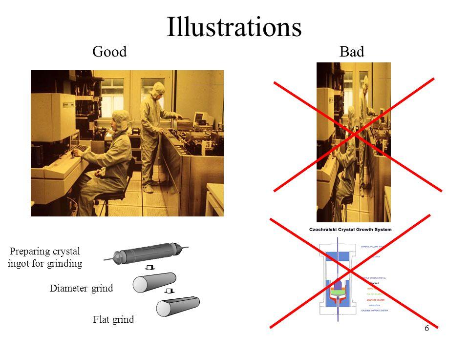 6 Illustrations GoodBad Flat grind Diameter grind Preparing crystal ingot for grinding