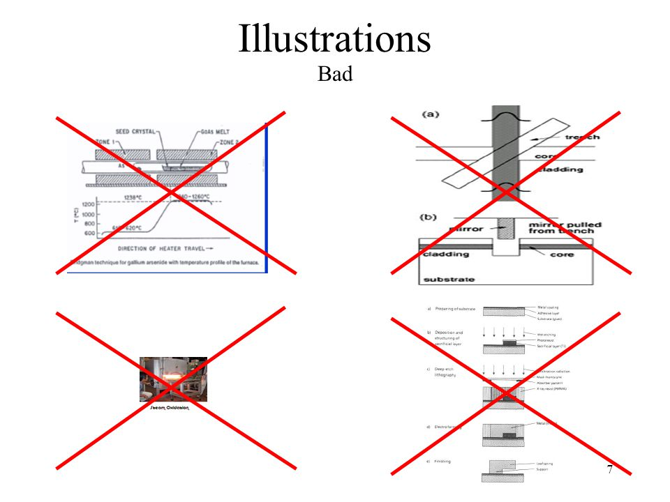 7 Illustrations Bad