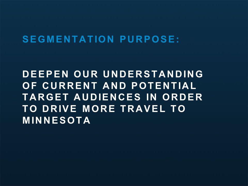 Minnesota Travel Segmentation Study | March 2012 63 +IPSOS quantitative report +Qualitative focus groups (Minnesota and Milwaukee) +Simmons research