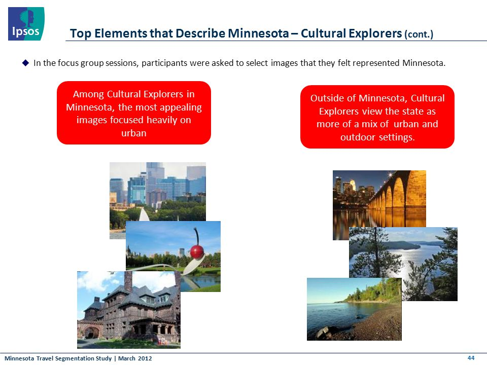 Minnesota Travel Segmentation Study | March 2012 Top Elements that Describe Minnesota – Cultural Explorers (cont.) 44 Among Cultural Explorers in Minn