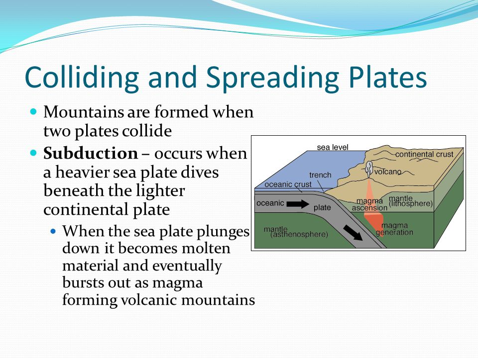 Colliding and Spreading Plates Mountains are formed when two plates collide Subduction – occurs when a heavier sea plate dives beneath the lighter continental plate When the sea plate plunges down it becomes molten material and eventually bursts out as magma forming volcanic mountains