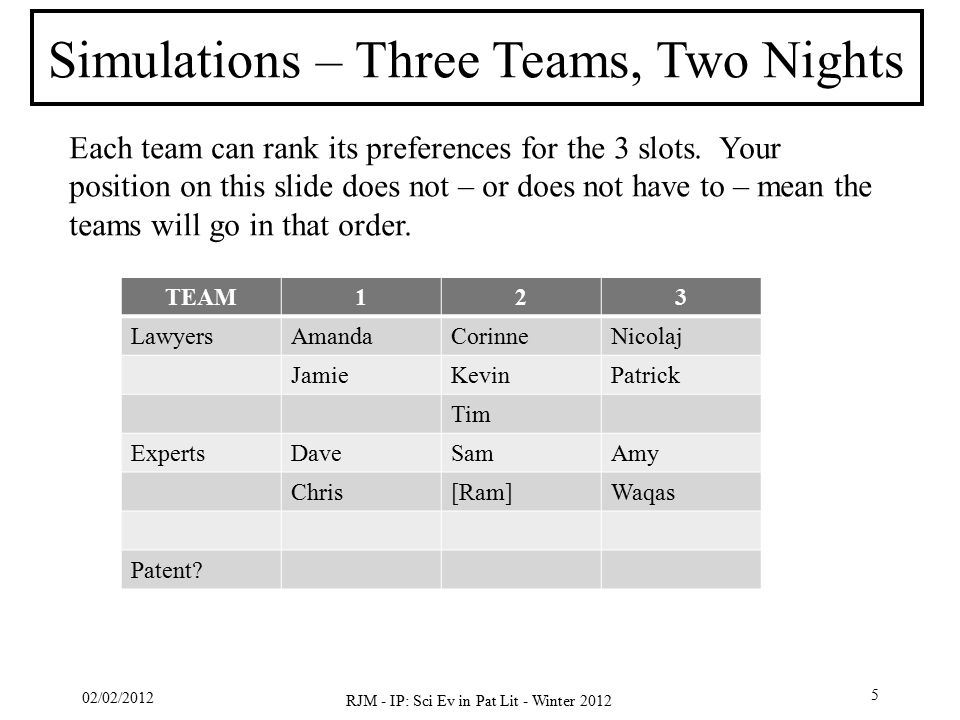 02/02/2012 RJM - IP: Sci Ev in Pat Lit - Winter 2012 5 Simulations – Three Teams, Two Nights Each team can rank its preferences for the 3 slots. Your