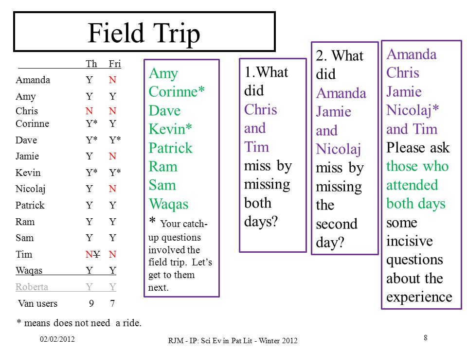 02/02/2012 RJM - IP: Sci Ev in Pat Lit - Winter 2012 8 Field Trip * means does not need a ride. ThFri AmandaYN AmyYY ChrisNN CorinneY*Y DaveY*Y* Jamie