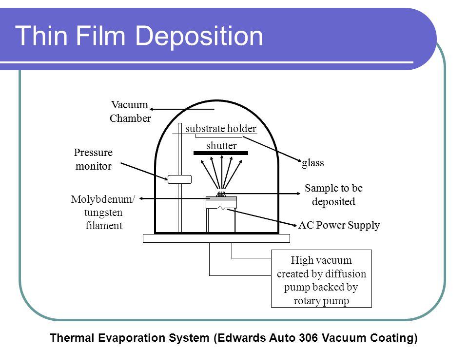 Thin Film Deposition Thermal Evaporation System (Edwards Auto 306 Vacuum Coating)