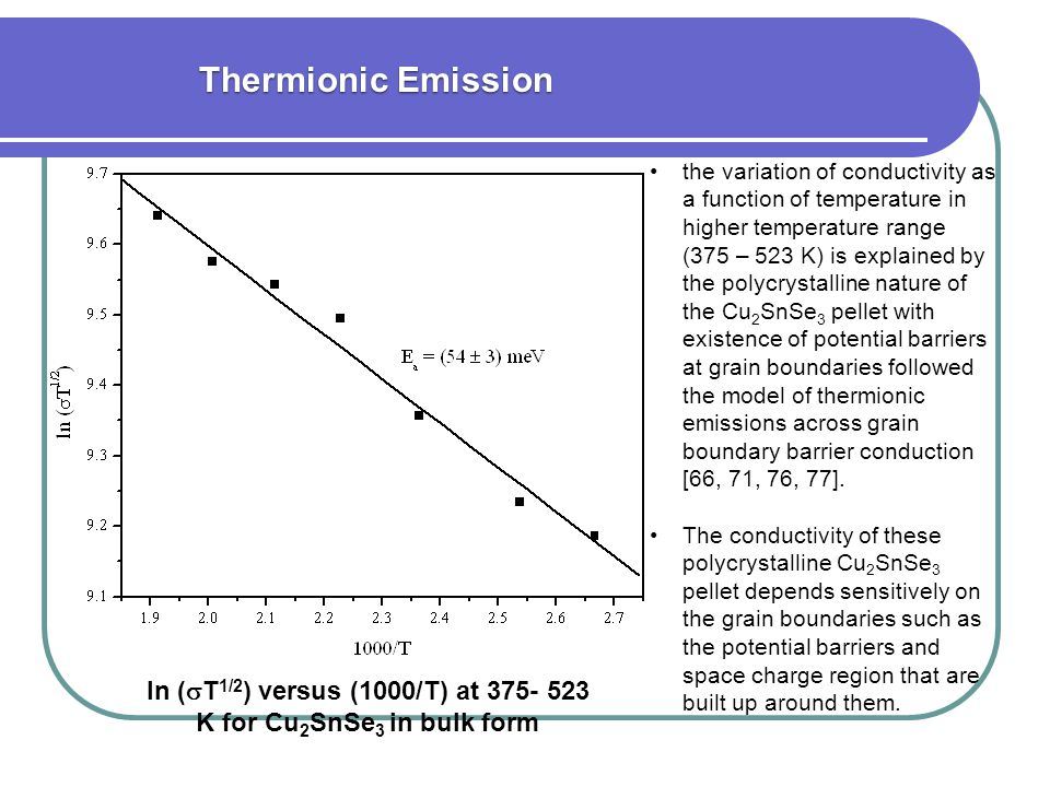 Thermionic Emission ln (  T 1/2 ) versus (1000/T) at 375- 523 K for Cu 2 SnSe 3 in bulk form the variation of conductivity as a function of temperature in higher temperature range (375 – 523 K) is explained by the polycrystalline nature of the Cu 2 SnSe 3 pellet with existence of potential barriers at grain boundaries followed the model of thermionic emissions across grain boundary barrier conduction [66, 71, 76, 77].