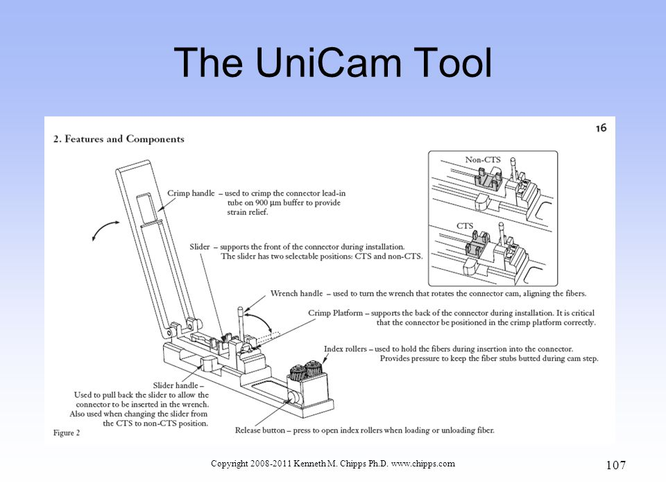 The UniCam Tool Copyright 2008-2011 Kenneth M. Chipps Ph.D. www.chipps.com 107